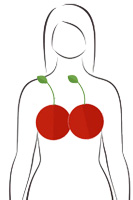different kinds of plus size breasts - narrow
